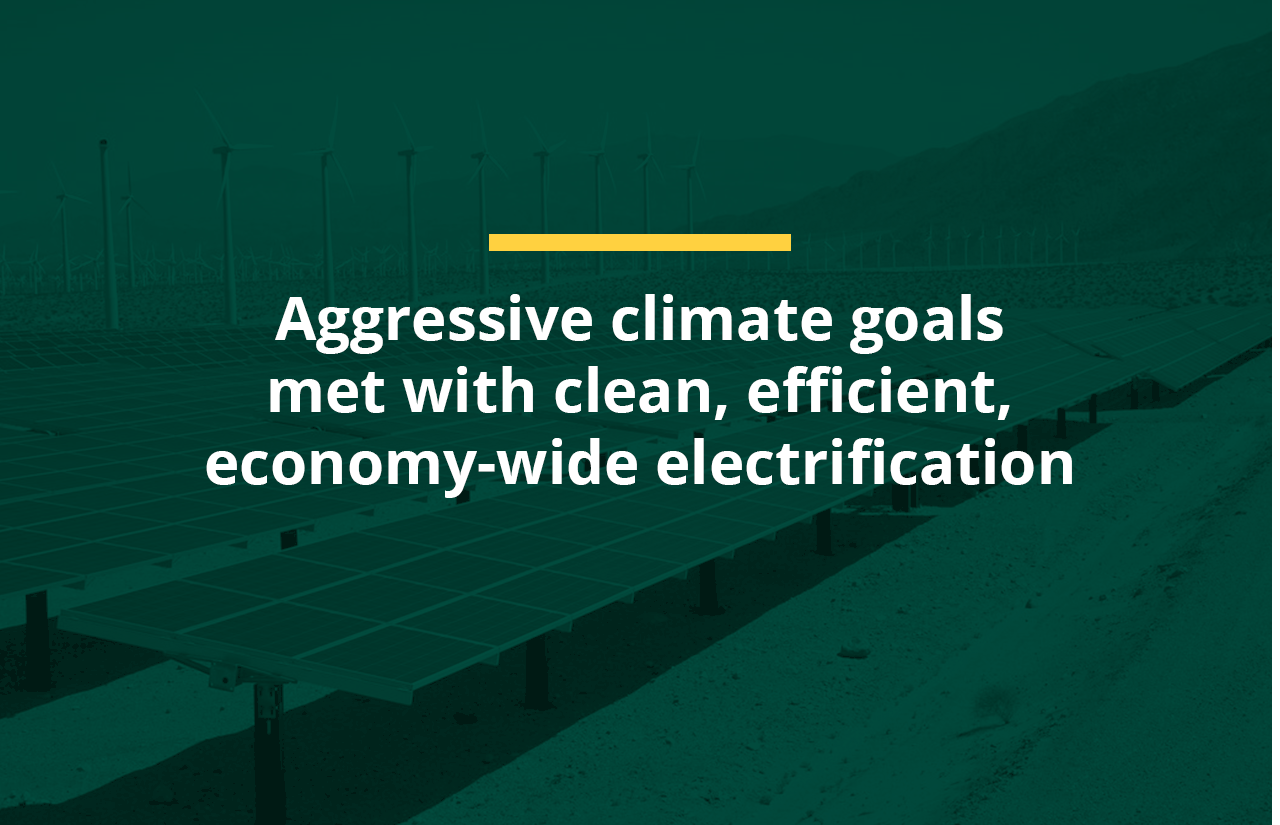Aggressive climate goals met with clean, efficient, economy-wide electrification